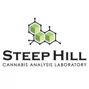 cannabis lab testing